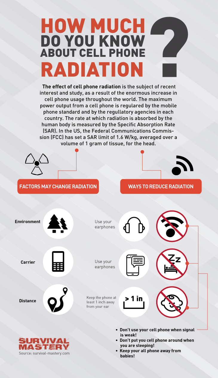 Radiation of mobile devices infographic