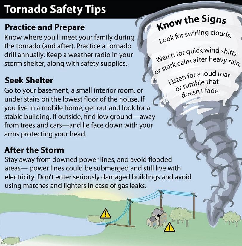 Graphic tornado_safety