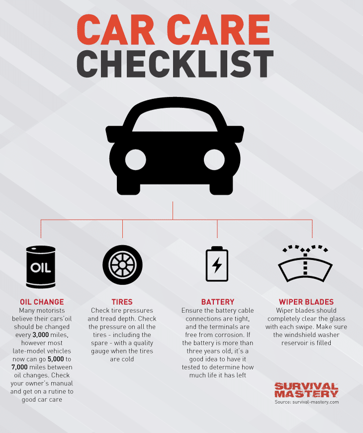Care car checklist infographic