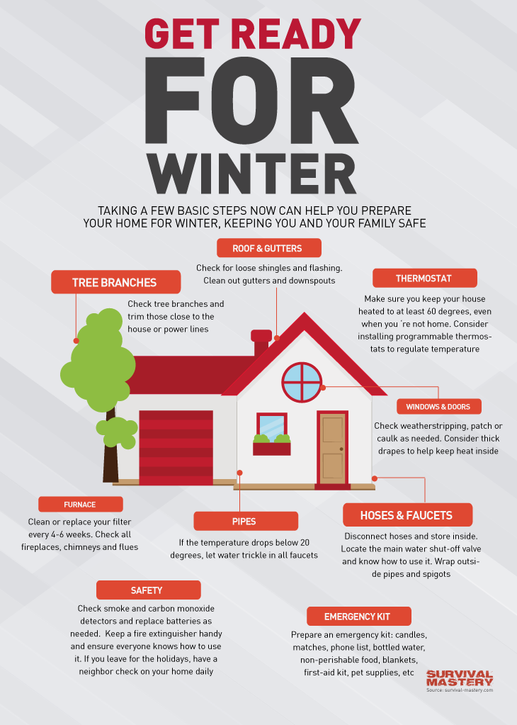 Get ready for winter infographic