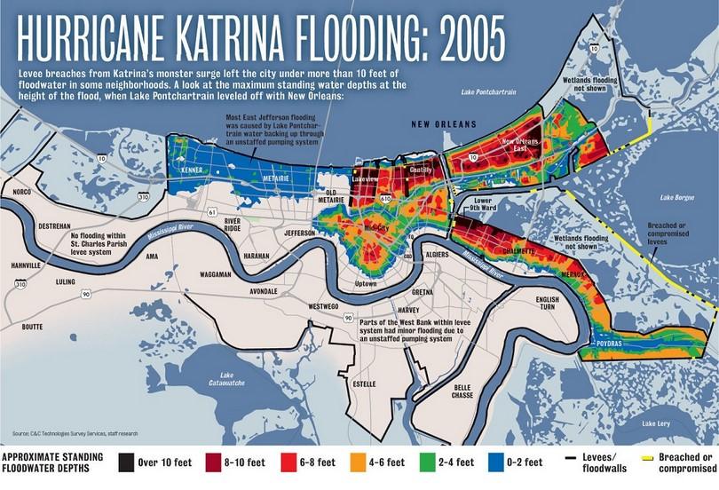 Infographic Katrina flooding 2005