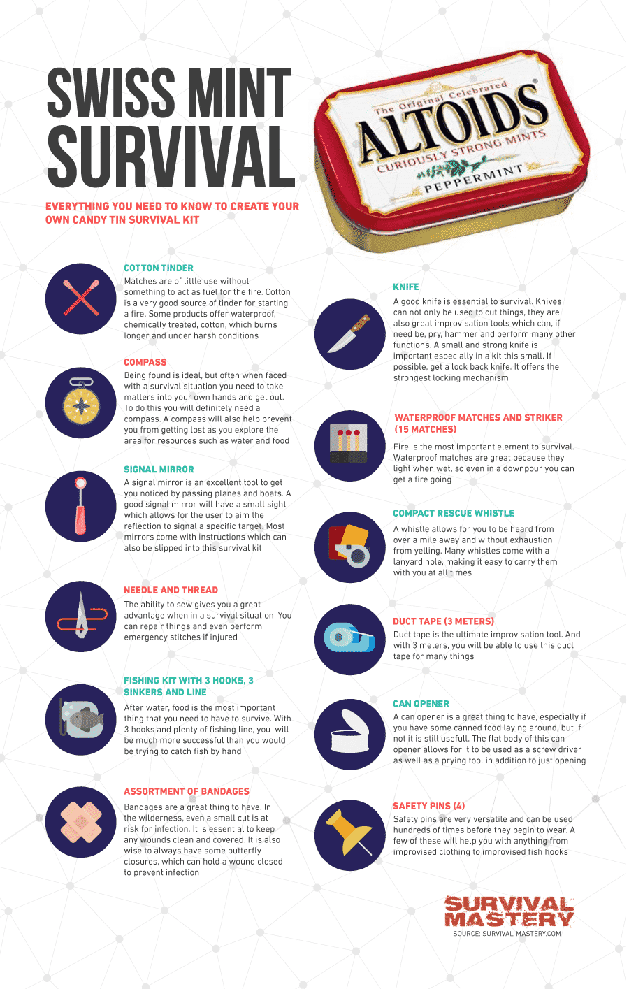 Swiss mint survival infographic