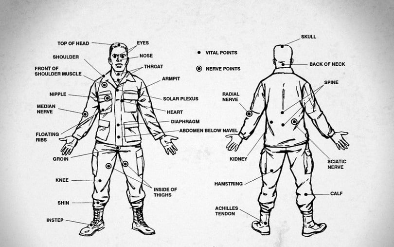 Top 5 self defense techniques