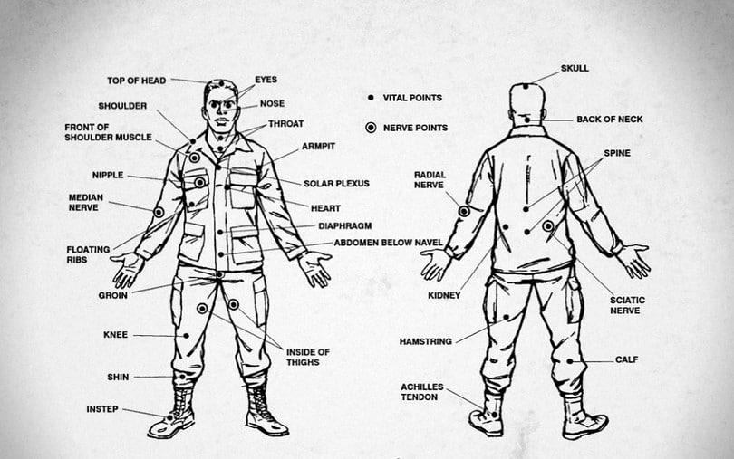 Top 5 self defense techniques