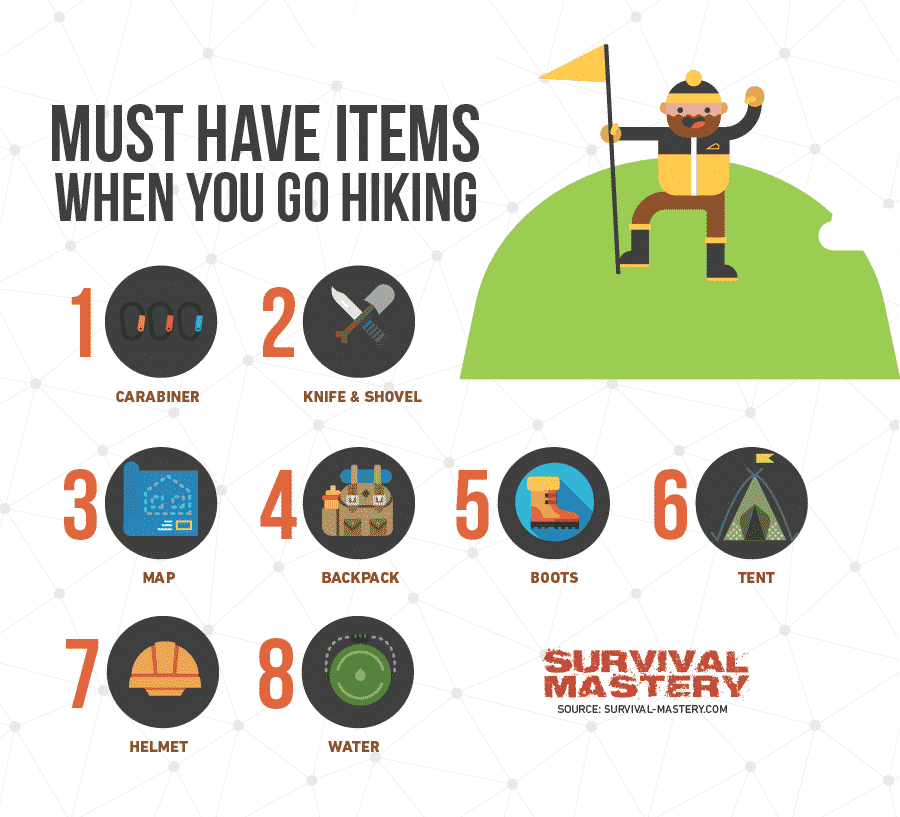What to Wear When You Go Hiking infographic