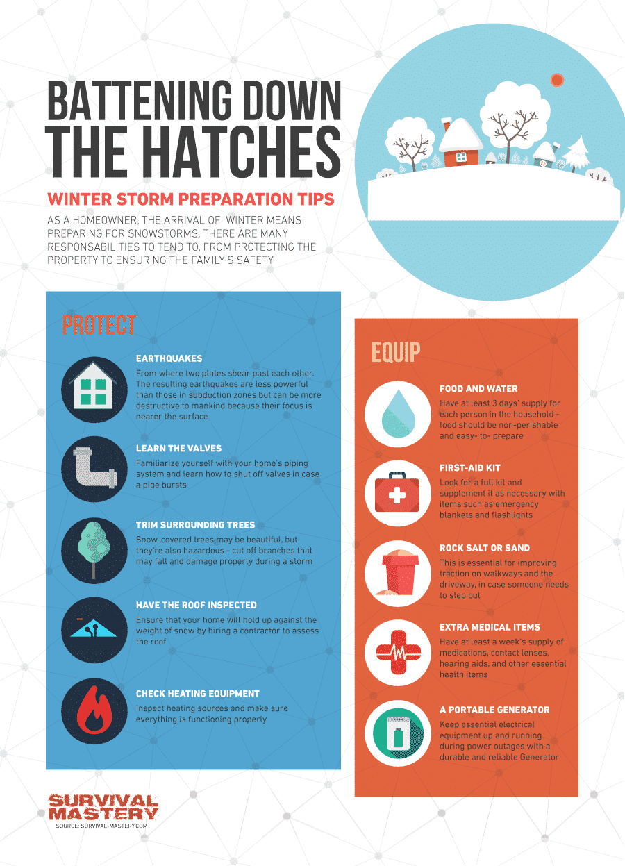 Winter Safety Tips infographic