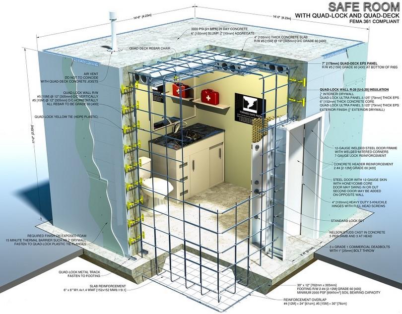 Safe room construction