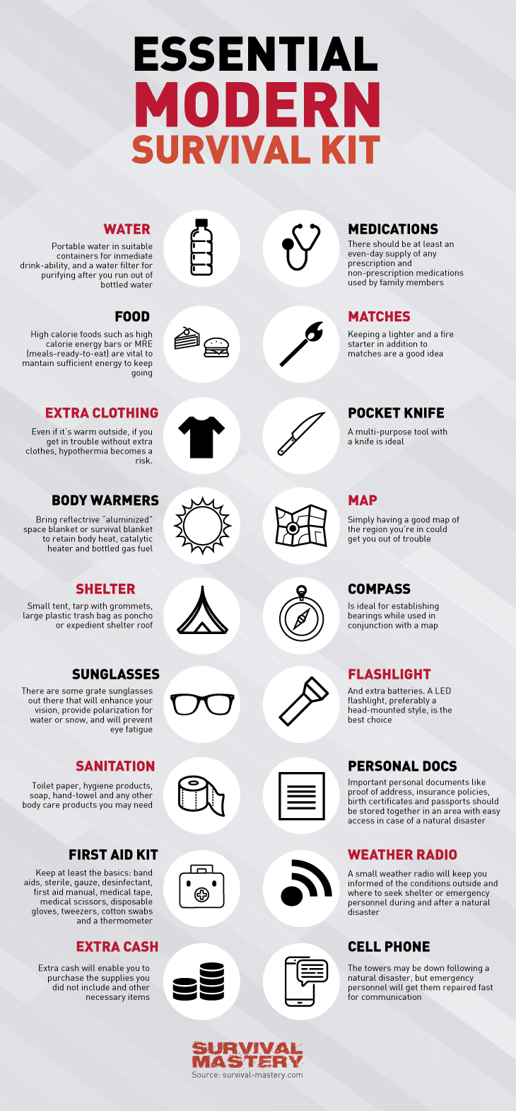 Essential stuff for survival infographic