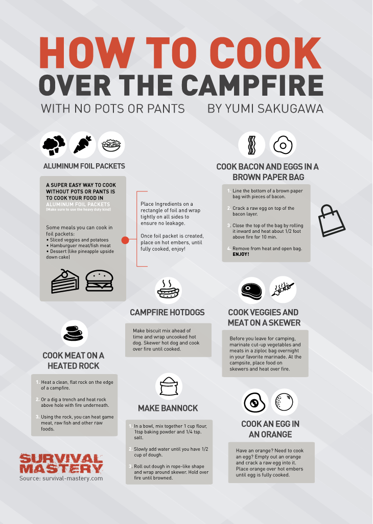 How to cook campfire infographic