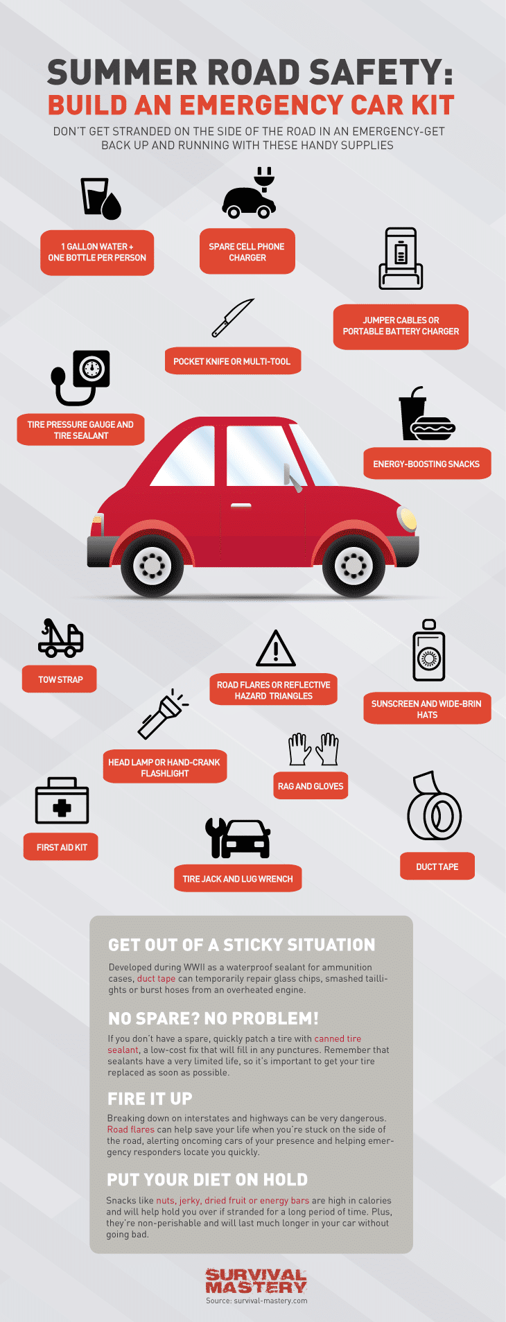 Summer road infographic