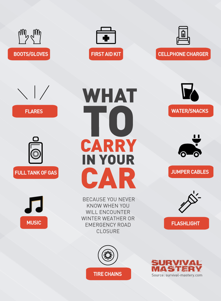 What to carry infographic