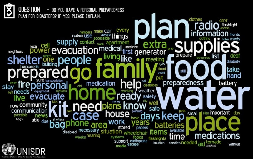 Personal preparedness plan