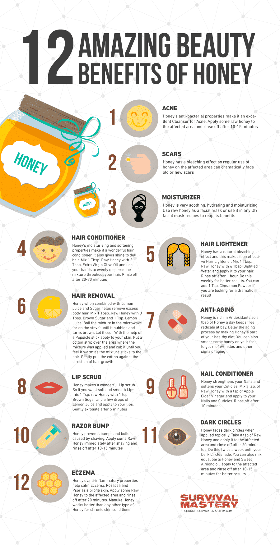 12 Uses for Honey infographic
