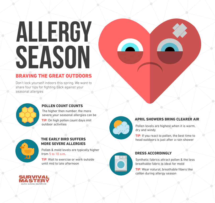 Allergies season infographic