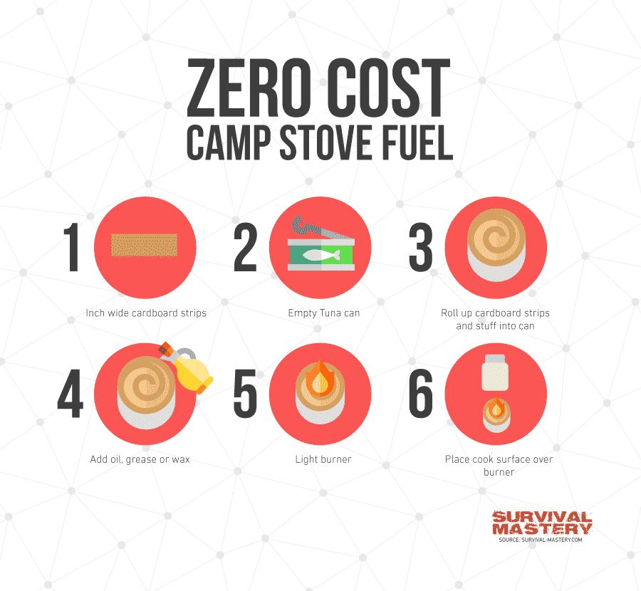 DIY Camp Stove infographic