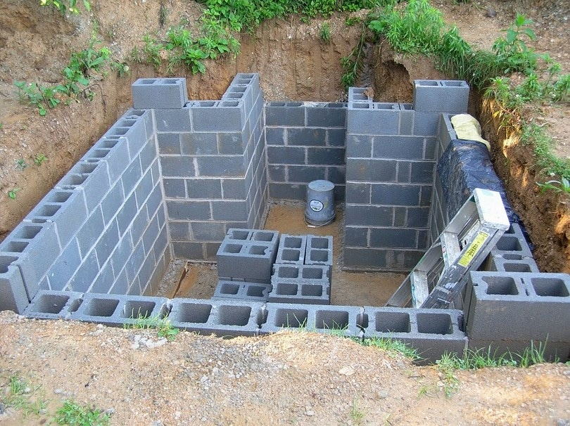 Foundation for tiny house