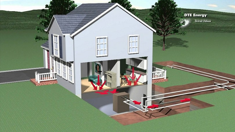 Geothermal energy for house