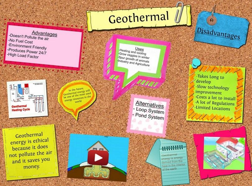 Geothermal energy board