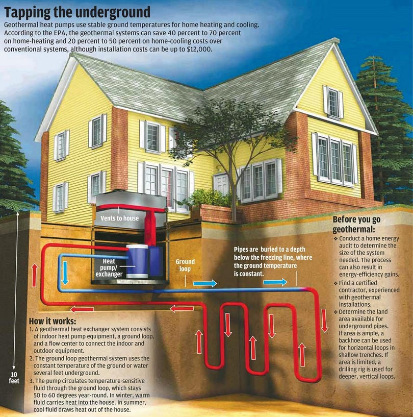 Geothermal_energy heating info