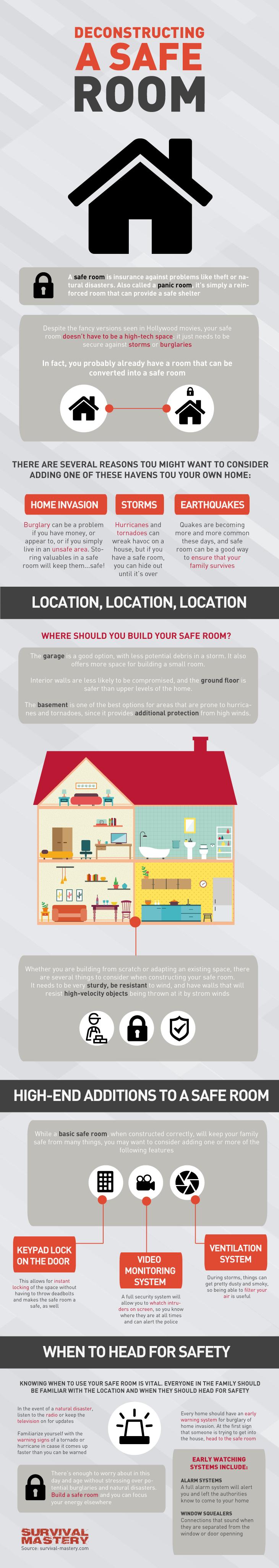 Deconstructing safe room infographic