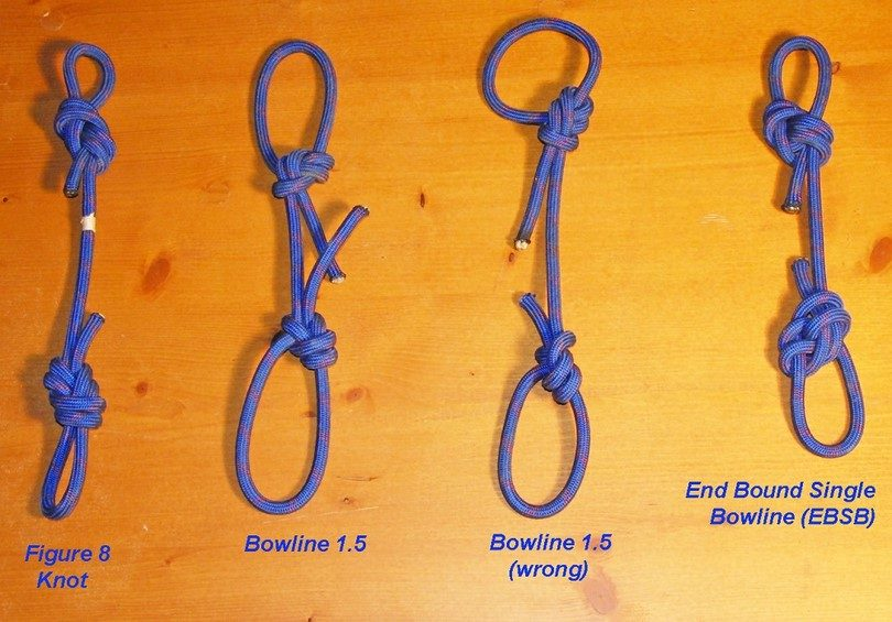 Knots type for climbing