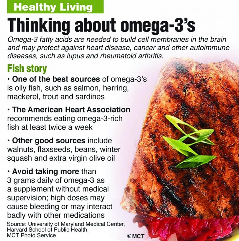 Omega-3 and fatty fish