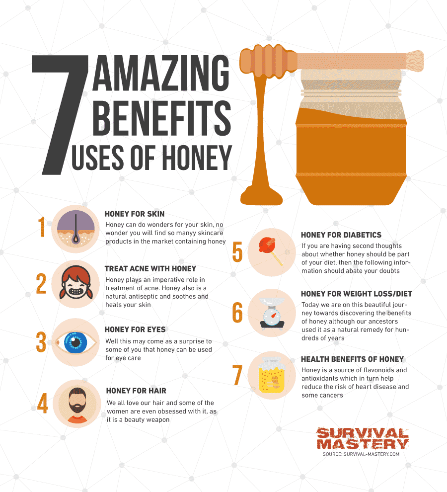 Seven benefits uses for Honey infographic