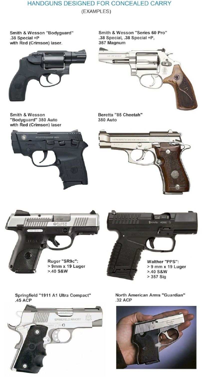 Obama on Guns   All Types Of Guns Names And Pictures