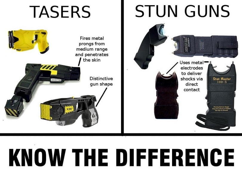 is the use of tasers a Axon (the company formerly known as taser) claims that their stun guns have  only directly killed 24 people, and that those deaths were due to.