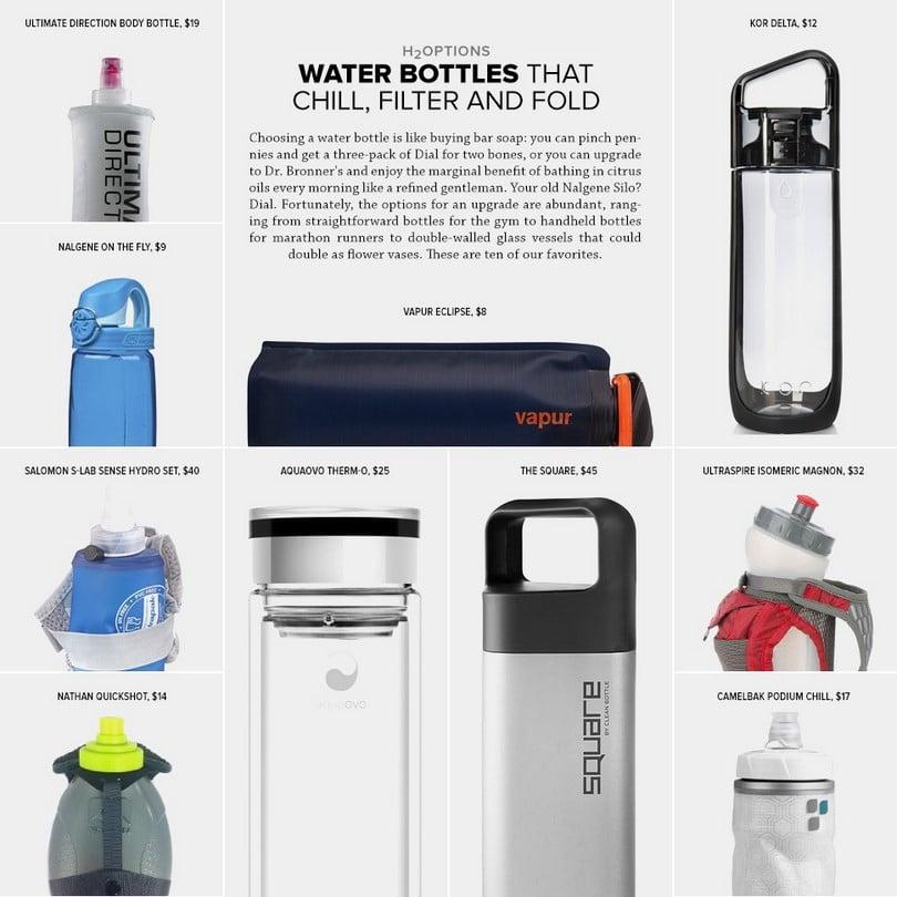 Water bottles H2O