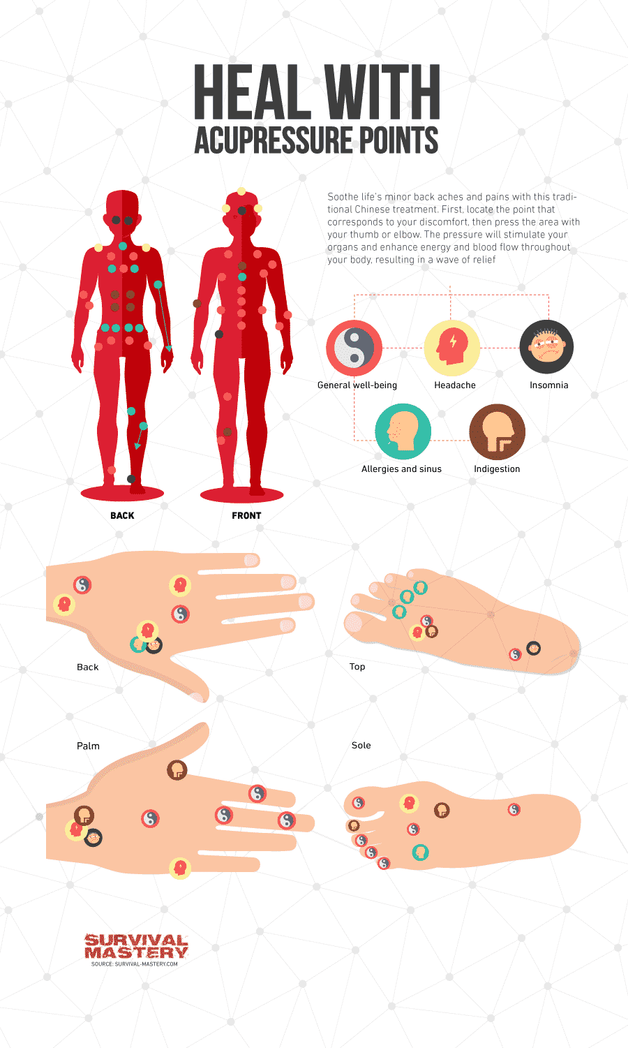 Acupessure points infographic