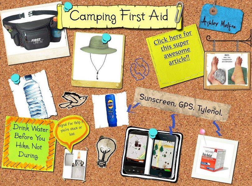 Camping first aid kit poster