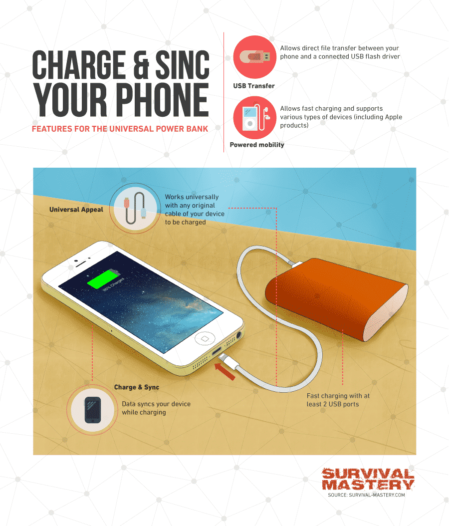 Charge-Up! infographic
