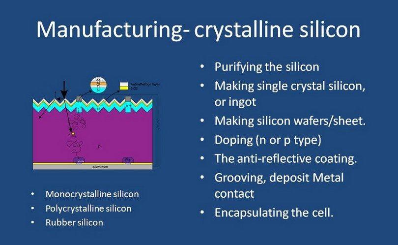 Crystalline Silicon