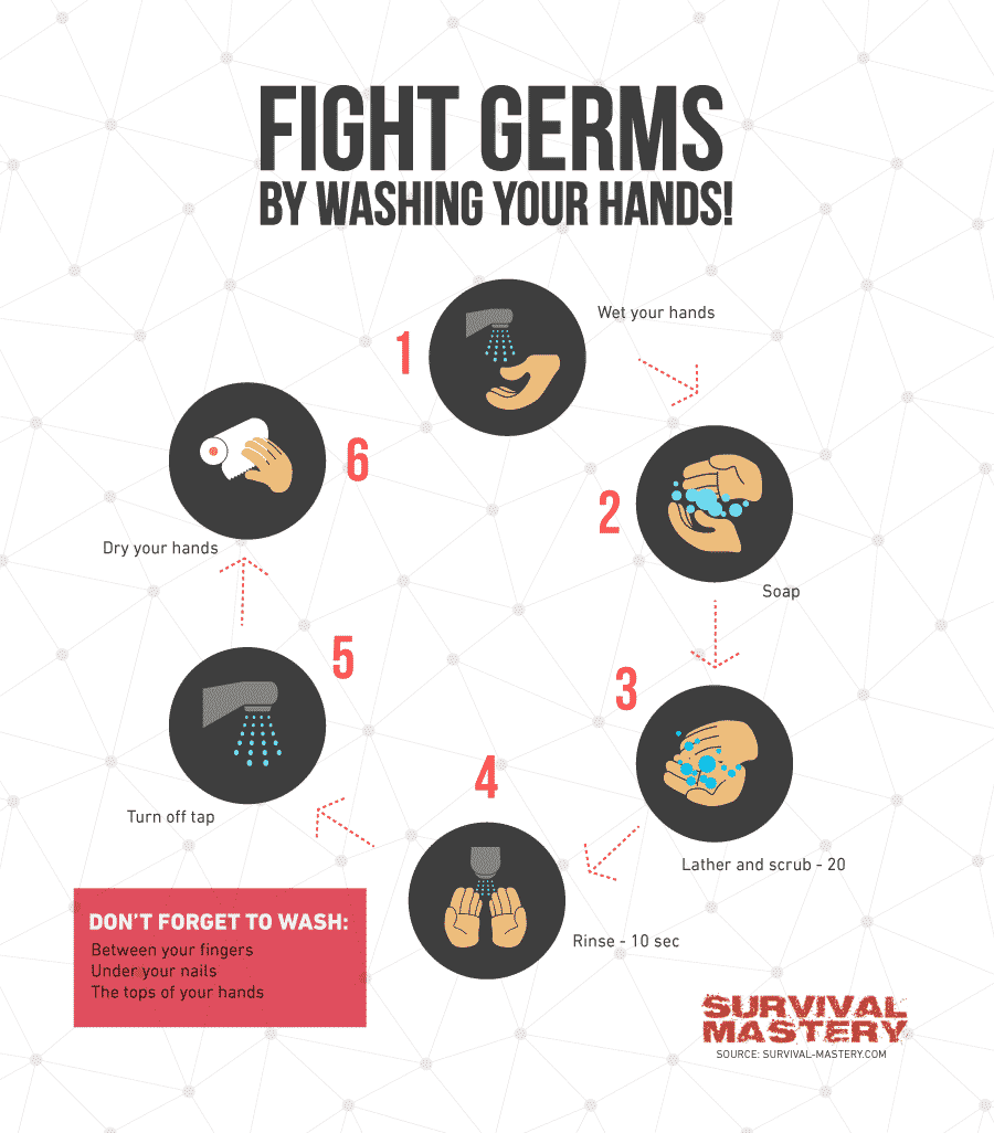 Fight germs infographic