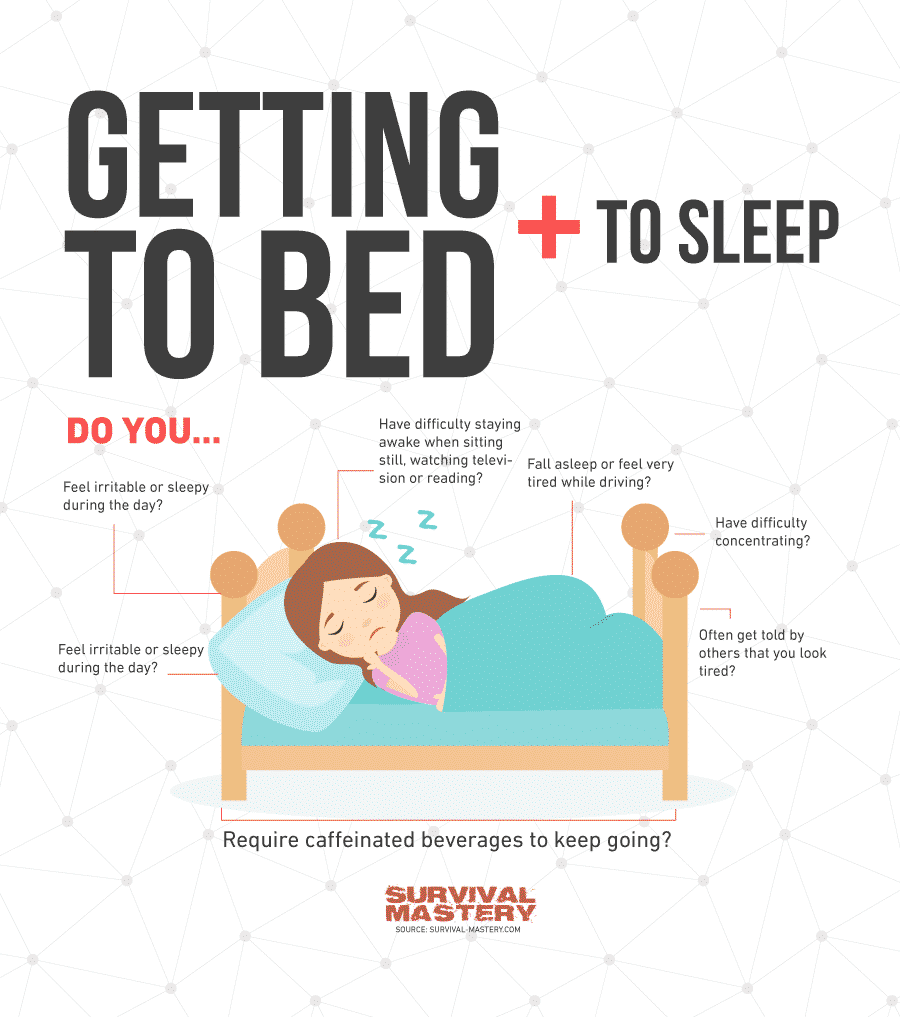 Getting to bed infographic