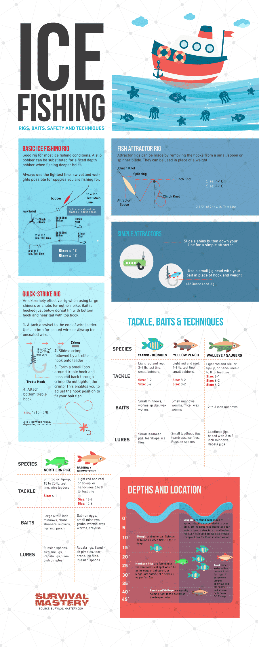 Ice Fishing Tips infographic
