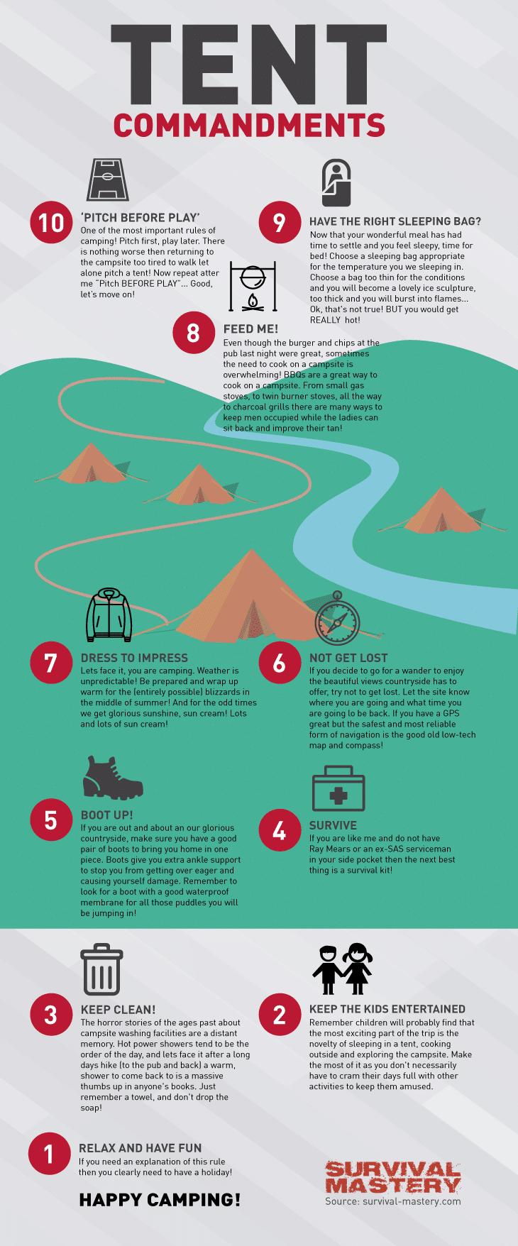 Commandments infographic