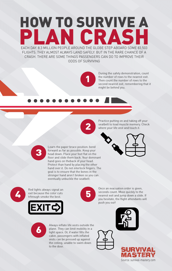 how to survive a plane crash a step by step instruction guide plane crash infographic
