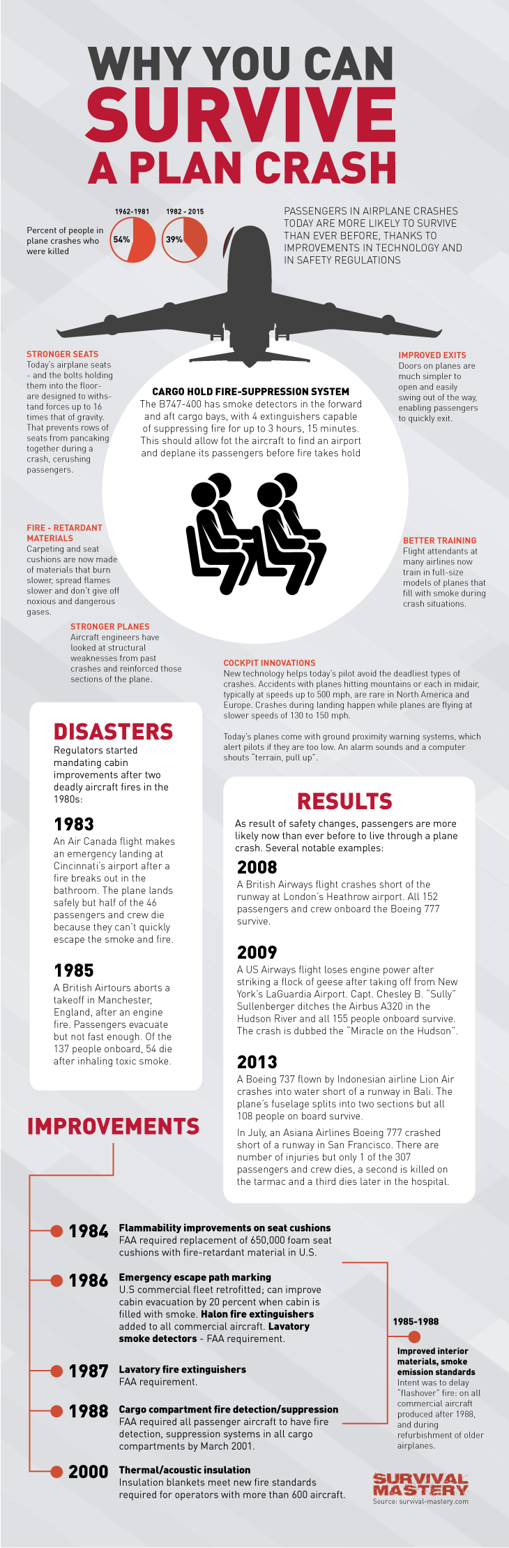 Survive plane crash infographic