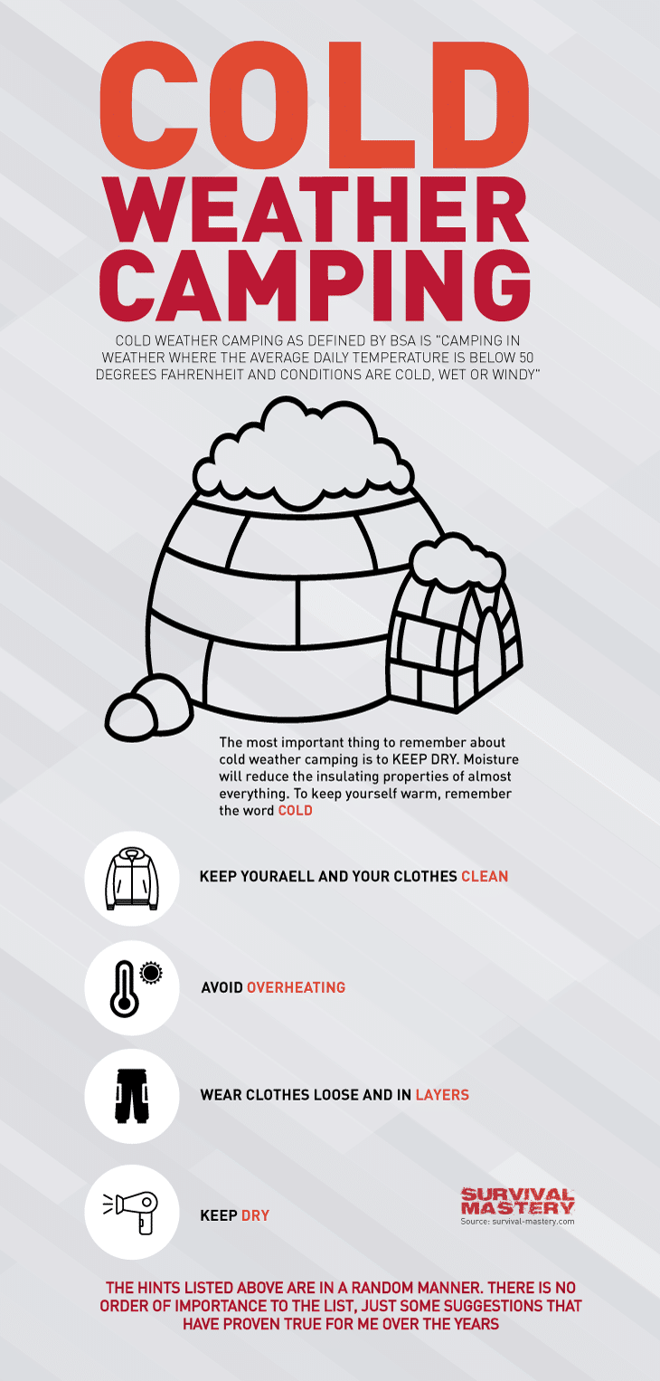 Cold weather camping infographic