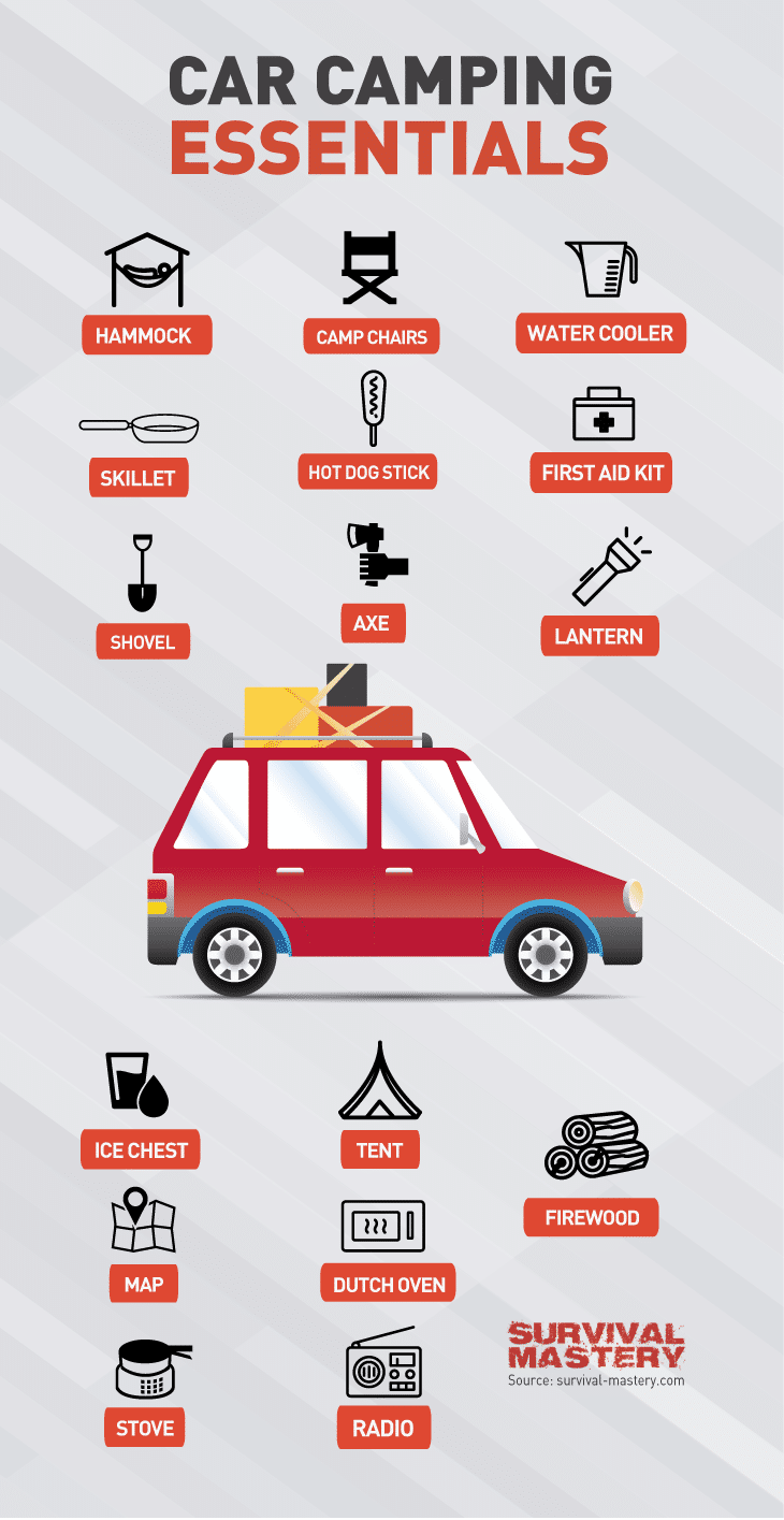 Car camping essentials infographic