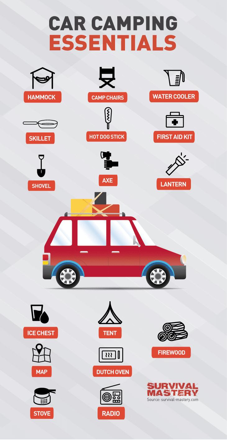Car camping essentials infographic