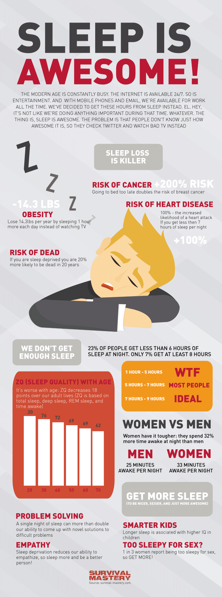 Sleep awesome infographic