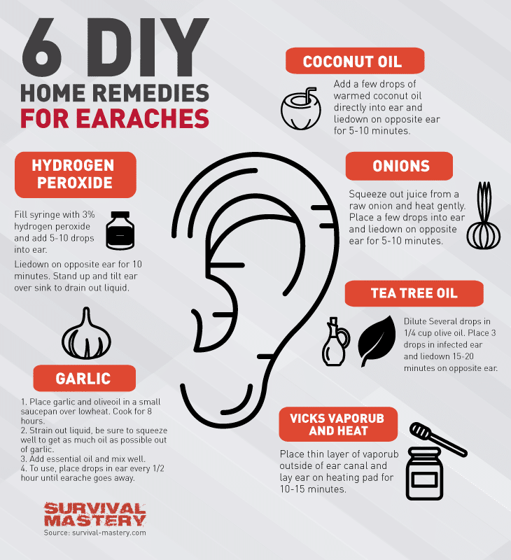 Remedies for earaches infographic