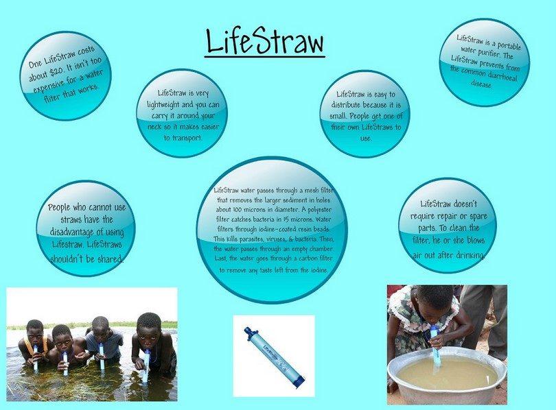 LifeStraw example
