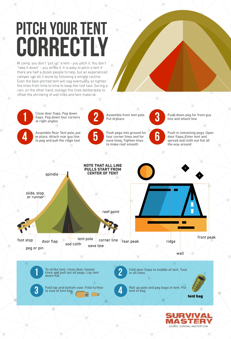 Pitch your tent infographic