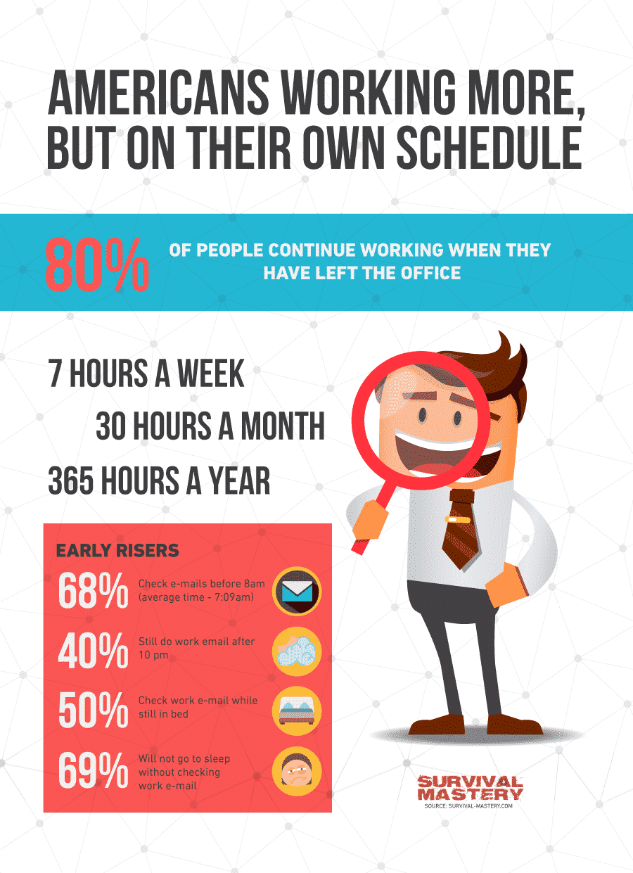Working and sleeping infographic