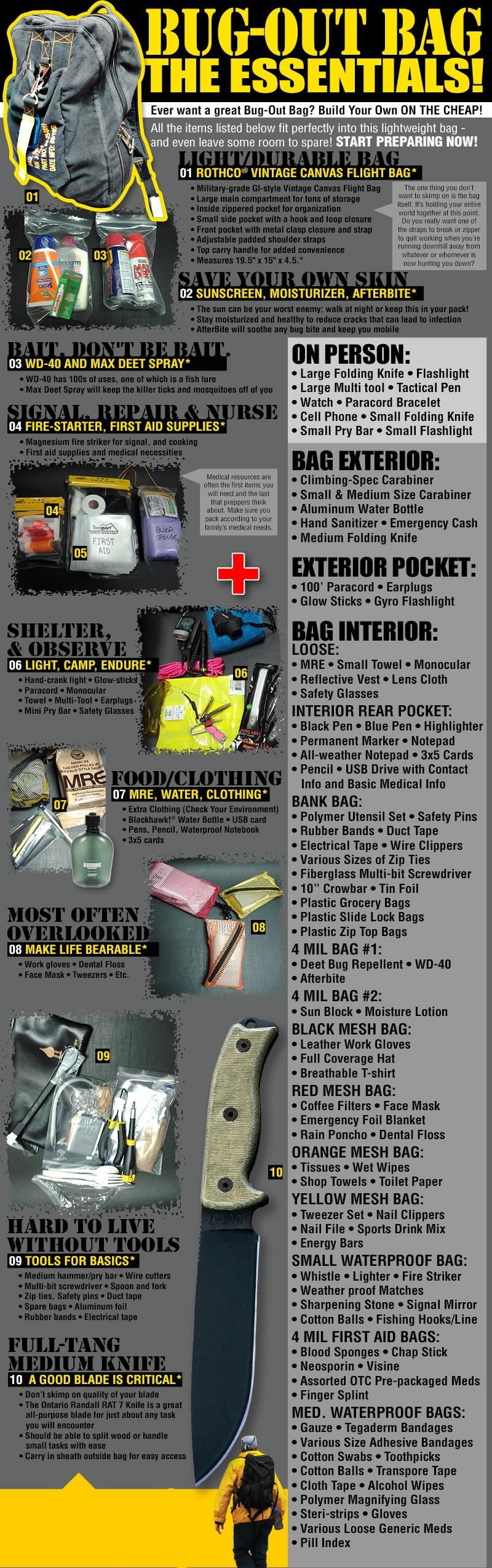 Bug-Out-Bag essentials