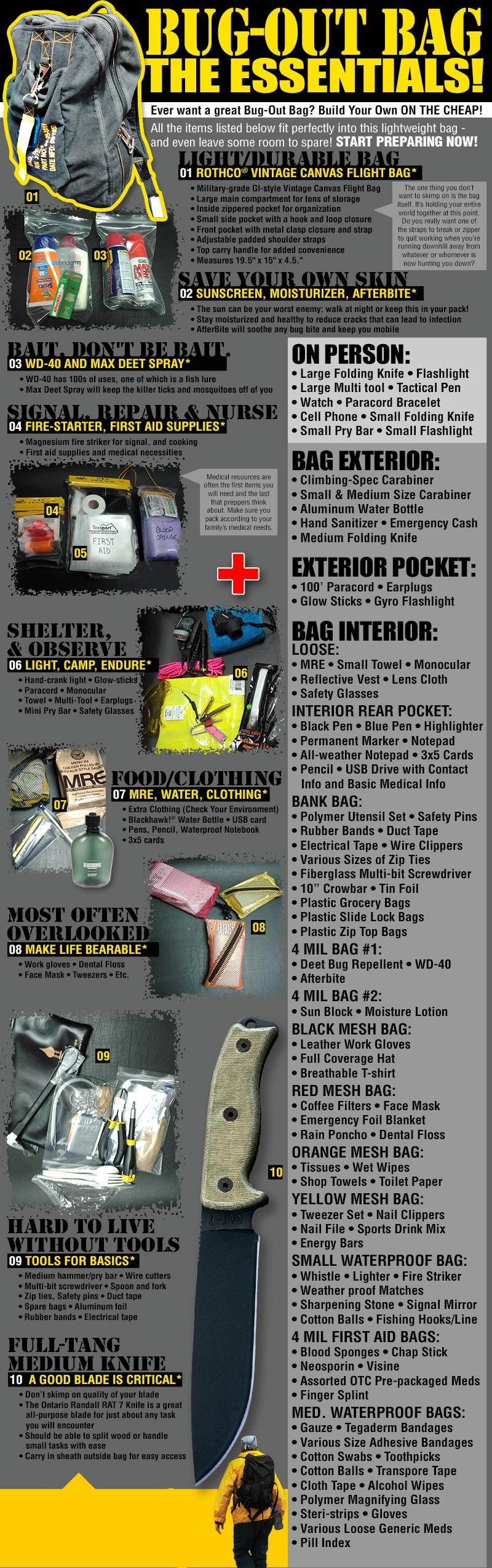 Bug-Out-Bag essentials